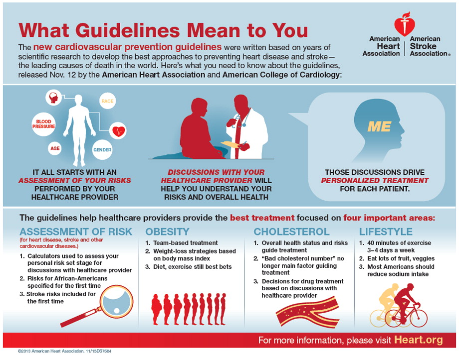 chest pain protocol american heart association what do the new cardiovascular guidelines to you 13171