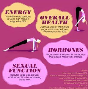 Yoga and health!