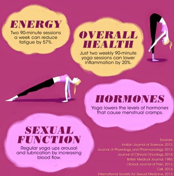 Yoga and health!